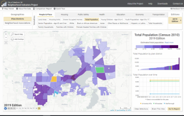 This image from the Neighborhood Indicators Project shows the plan district geography and looks at the total population variable.